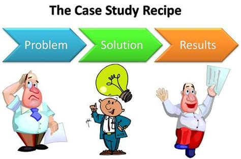 Case study vs research papers